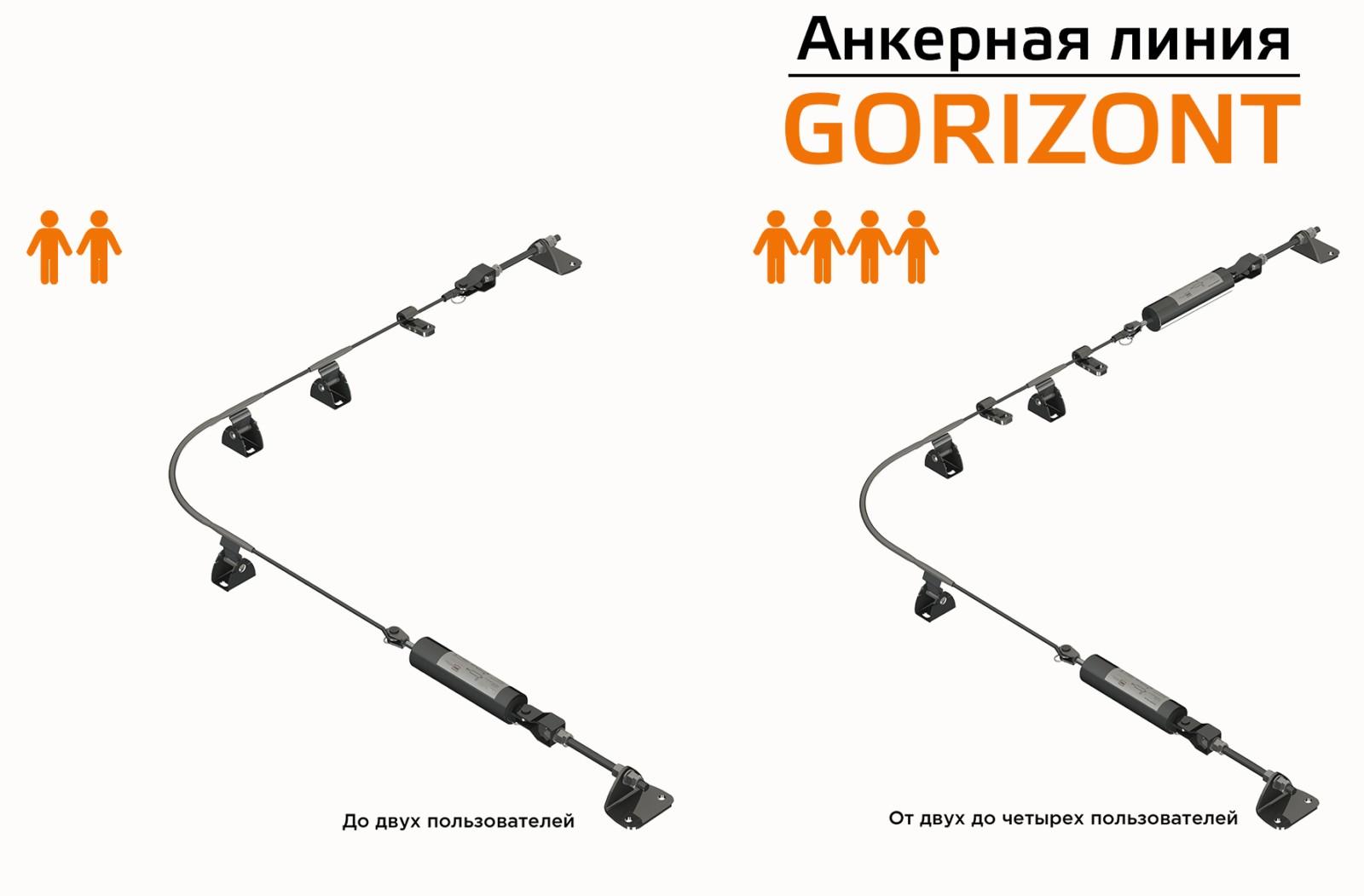 ГТ Горизонтальная гибкая анкерная линия GORIZONT   High Safety   Высота СЗ