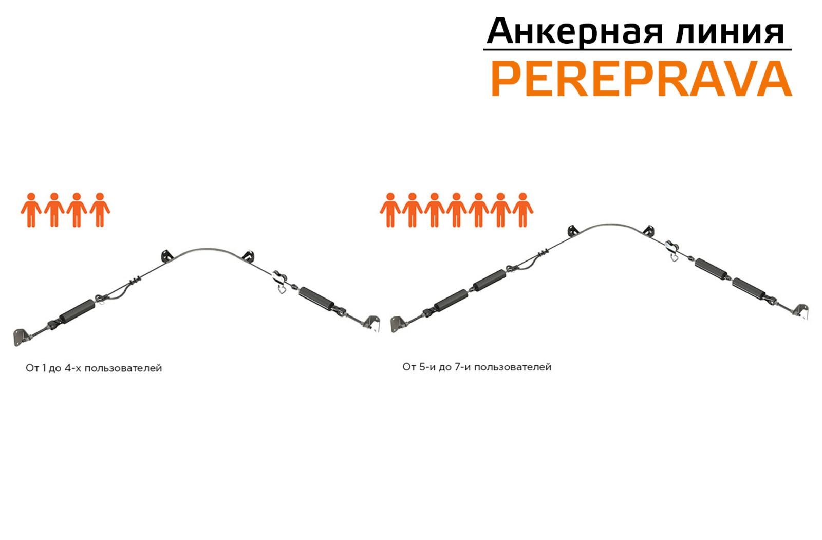 ГТ. Горизонтальная гибкая анкерная линия PEREPRAVA | High Safety | Высота СЗ