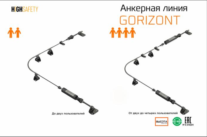 Карточка. Горизонтальная гибкая анкерная линия GORIZONT | High Safety | Высота СЗ