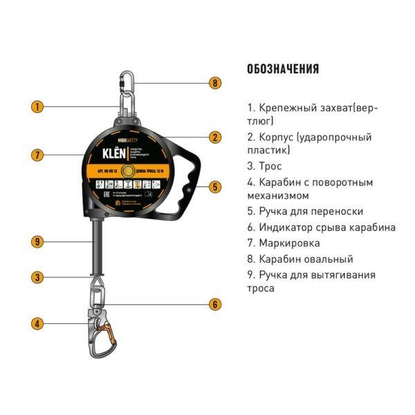 СЗВТ HS-R5 KLEN Средство защиты втягивающего типа | High Safety | Высота СЗ